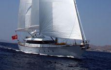 Sailing Yacht Charter Montenegro